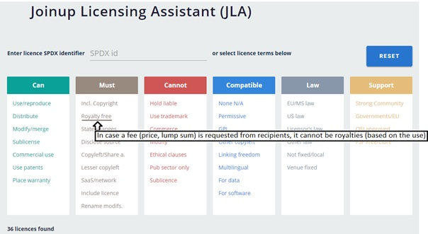 JLA, choose a license, choosealicense