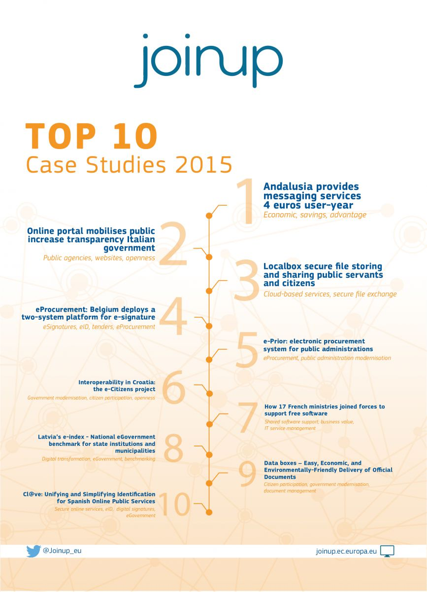 Joinup - TOP 10 Case Studies 2015   Joinup