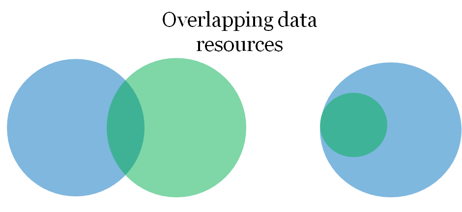 Overlapping_data_sources.png