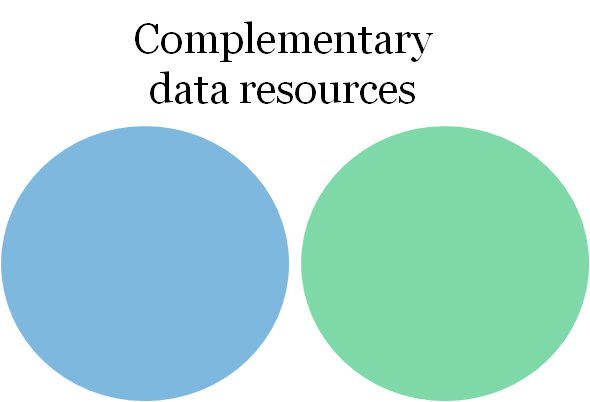complementary data sources.png