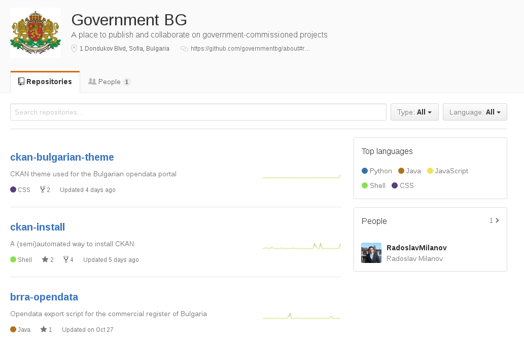The first projects on the Bulgarian GitHub page