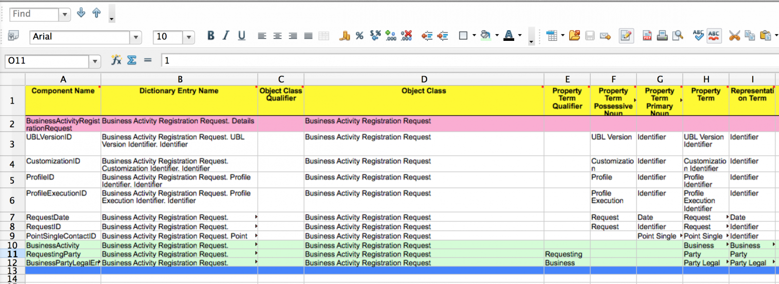 Openoffice spreadsheet to create the UBL NDR document