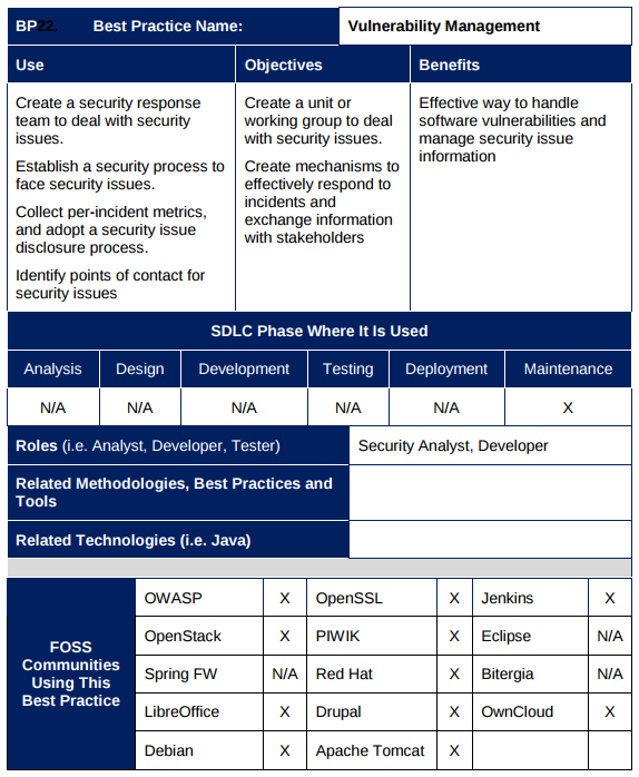 One example of a table, taken from the report