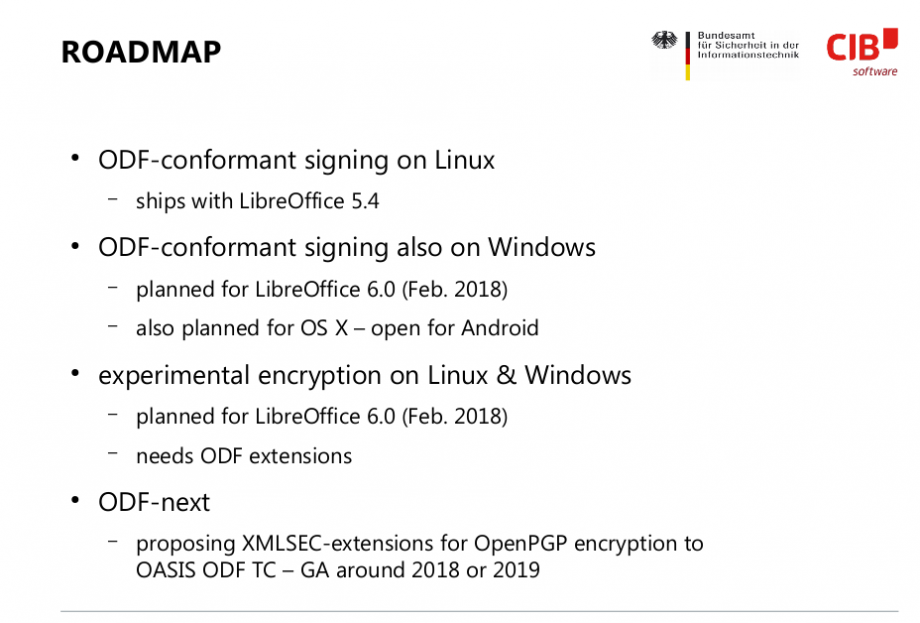 The BSI/CIB roadmap for OpenPGP in LibreOffice