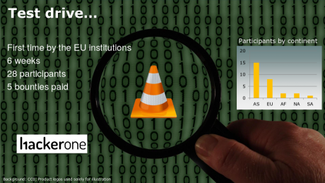 A green image with the VLC logo, and a bar diagram listing the countries that took part in the VLC bug bounty