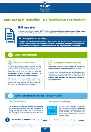 ISA2 Infographic GDPR and Data Portability